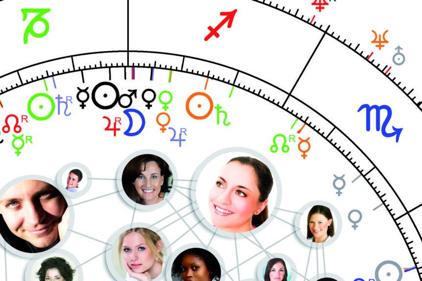 Group Horoscope Analysis