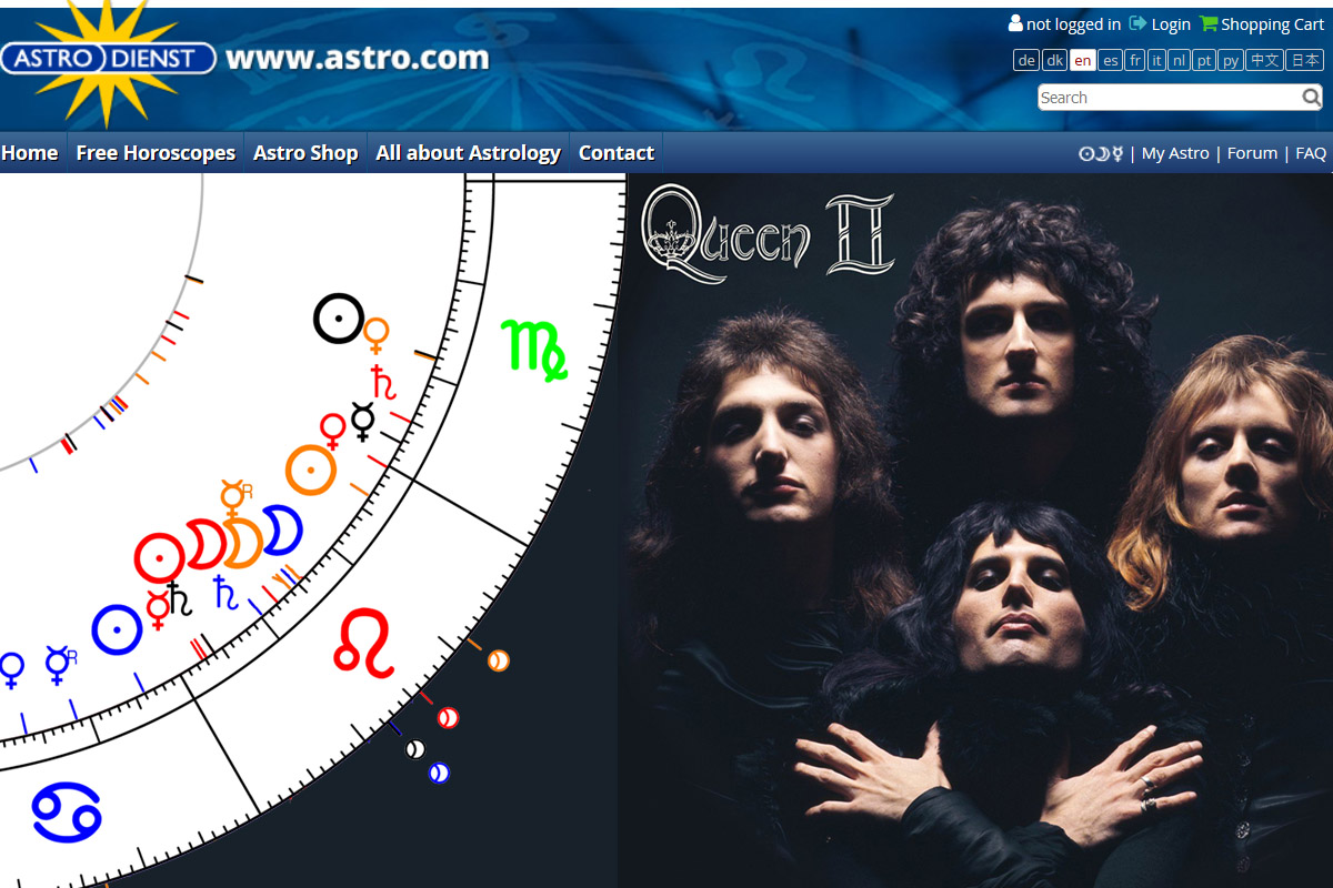The Group Horoscope of Monty Python and Queen at Astro com